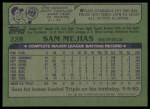 1982 Topps #228  Sam Mejias  Back Thumbnail