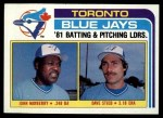 1982 Topps #606   -  John Mayberry / Dave Steib Blue Jays Leaders Front Thumbnail