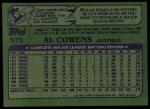 1982 Topps #575  Al Cowens  Back Thumbnail