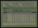 1982 Topps #194  Mike Vail  Back Thumbnail
