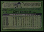 1982 Topps #218  Dave Roberts  Back Thumbnail