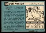 1964 Topps #169  Don Norton  Back Thumbnail