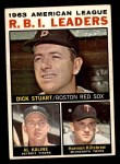 1964 Topps #12   -  Al Kaline / Harmon Killebrew / Dick Stuart AL RBI Leaders Front Thumbnail