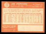 1964 Topps #360  Joe Pepitone  Back Thumbnail
