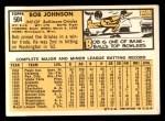 1963 Topps #504  Bob Johnson  Back Thumbnail