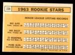 1963 Topps #228   -  Tony Oliva / Max Alvis / Bob Bailey / Ed Kranepool  Rookie Stars   Back Thumbnail