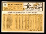 1963 Topps #135  Richie Ashburn  Back Thumbnail