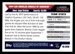 2005 Topps #638   Los Angeles Angels Team Back Thumbnail