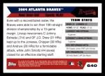 2005 Topps #640   Atlanta Braves Team Back Thumbnail