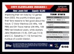 2005 Topps #646   Cleveland Indians Team Back Thumbnail