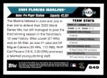 2005 Topps #649   Miami Marlins Team Back Thumbnail