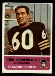 1962 Fleer #75  Tom Louderback  Front Thumbnail