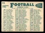 1960 Topps #92   Eagles Team Checklist Back Thumbnail