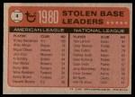 1981 Topps #4   -  Ron LeFlore / Rickey Henderson SB Leaders Back Thumbnail