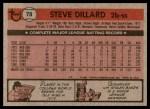 1981 Topps #78  Steve Dillard  Back Thumbnail
