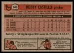 1981 Topps #146  Bobby Castillo  Back Thumbnail