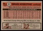 1981 Topps #64  Brian Asselstine  Back Thumbnail