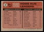 1981 Topps #2   -  Mike Schmidt / Reggie Jackson / Ben Oglivie HR Leaders Back Thumbnail
