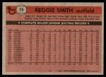 1981 Topps #75  Reggie Smith  Back Thumbnail