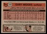 1981 Topps #172  Gary Woods  Back Thumbnail