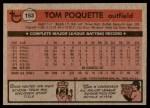 1981 Topps #153  Tom Poquette  Back Thumbnail