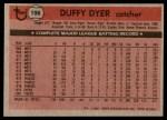 1981 Topps #196  Duffy Dyer  Back Thumbnail