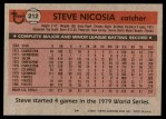 1981 Topps #212  Steve Nicosia  Back Thumbnail