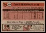 1981 Topps #253  Dave Bergman  Back Thumbnail