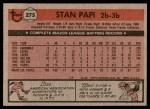1981 Topps #273  Stan Papi  Back Thumbnail