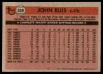 1981 Topps #339  John Ellis  Back Thumbnail
