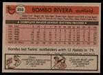 1981 Topps #256  Bombo Rivera  Back Thumbnail