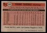 1981 Topps #343  Frank Taveras  Back Thumbnail