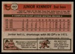 1981 Topps #447  Junior Kennedy  Back Thumbnail