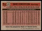 1981 Topps #375  Dave Concepcion  Back Thumbnail