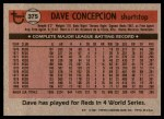 1981 Topps #375  Dave Concepcion  Back Thumbnail