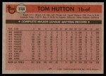 1981 Topps #374  Tommy Hutton  Back Thumbnail