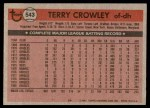 1981 Topps #543  Terry Crowley  Back Thumbnail