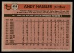 1981 Topps #454  Andy Hassler  Back Thumbnail