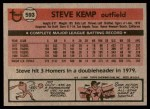 1981 Topps #593  Steve Kemp  Back Thumbnail