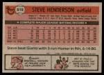 1981 Topps #619  Steve Henderson  Back Thumbnail
