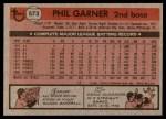 1981 Topps #573  Phil Garner  Back Thumbnail