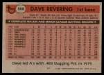 1981 Topps #568  Dave Revering  Back Thumbnail