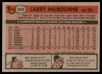 1981 Topps #583  Larry Milbourne  Back Thumbnail