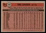 1981 Topps #566  Del Unser  Back Thumbnail