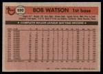 1981 Topps #690  Bob Watson  Back Thumbnail