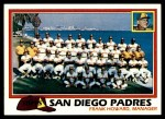 1981 Topps #685   Padres Team Checklist Front Thumbnail