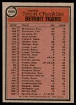 1981 Topps #666   Tigers Team Checklist Back Thumbnail