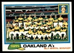 1981 Topps #671   Athletics Team Checklist Front Thumbnail