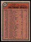 1981 Topps #661   Orioles Team Checklist Back Thumbnail