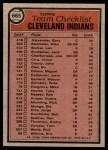 1981 Topps #665   Indians Team Checklist Back Thumbnail
